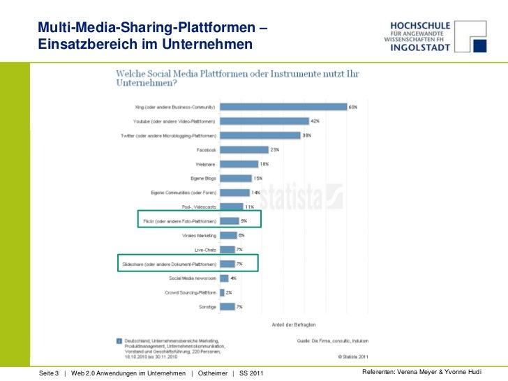Multi-Media-Sharing-Plattformen – Einsatzbereich im Unternehmen<br />Referenten: Verena Meyer & Yvonne Hudi<br />