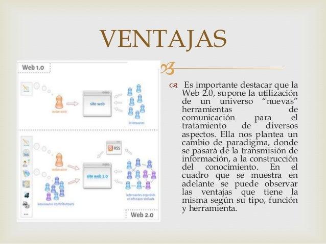 """VENTAJAS        Es importante destacar que la      Web 2.0, supone la utilización      de un universo """"nuevas""""      herr..."""