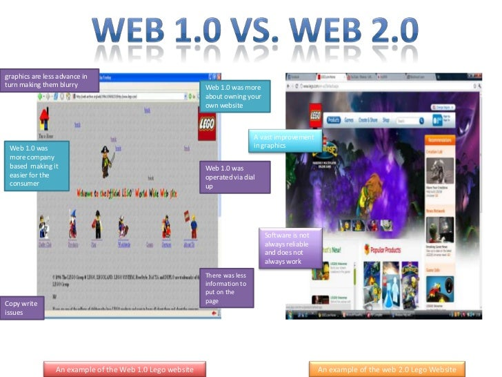 Web 2 0 long tail