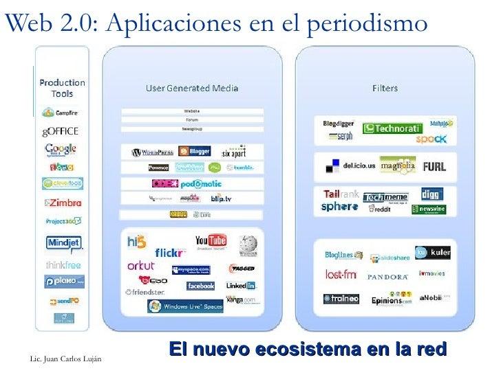 Web 2.0: Aplicaciones en el periodismo   El nuevo ecosistema en la red