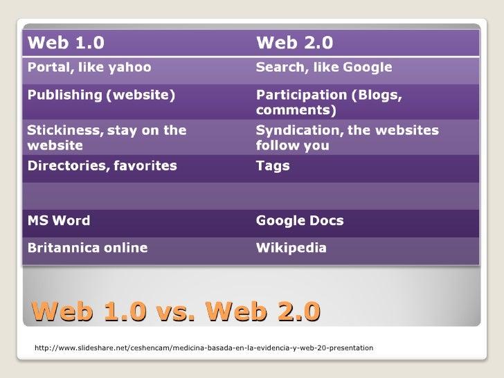 Clasificación de lasherramientas Web 2.0 para la Salud•   Para facilitar la participación y la conversación:    ◦ Blogs   ...