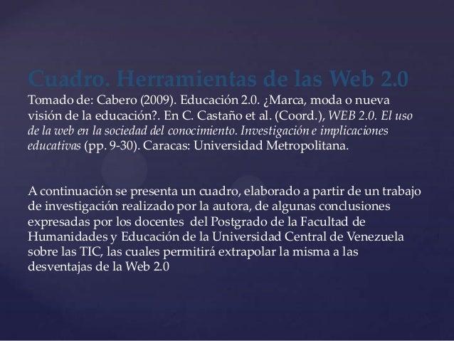 Cuadro. Herramientas de las Web 2.0Tomado de: Cabero (2009). Educación 2.0. ¿Marca, moda o nuevavisión de la educación?. E...