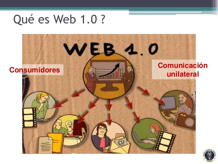 Web 2.0: Acceso al Conocimiento Slide 3