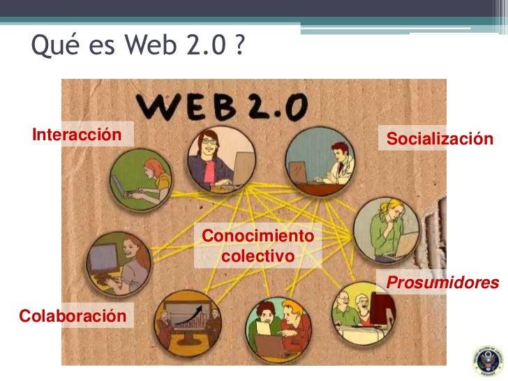 Qué es Web 2.0 ?<br />Interacción<br />Socialización<br />Conocimiento colectivo<br />Prosumidores<br />Colaboración<br />