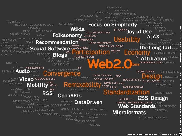 Background: Web 2.0
