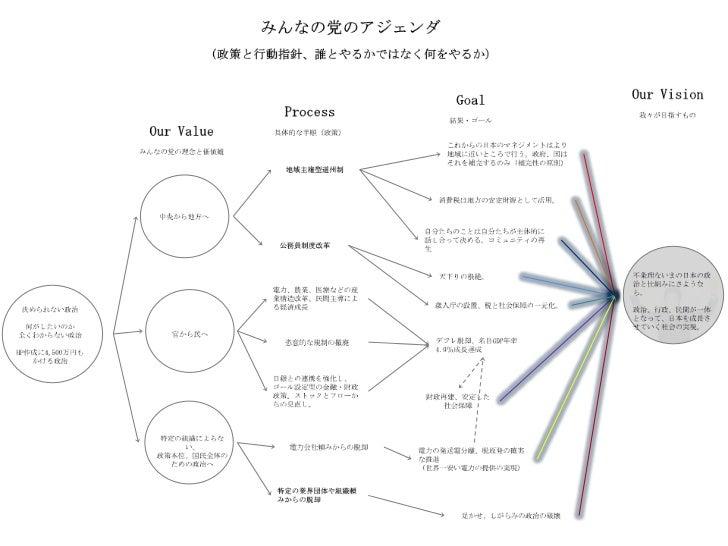 "Web""政策""イメージ画像2"