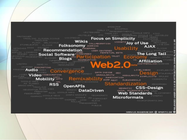 """Web 2.0: Beyond the Hype."""" Usability Professionals Association, Minneapolis MN; February 2006. Slide 2"""
