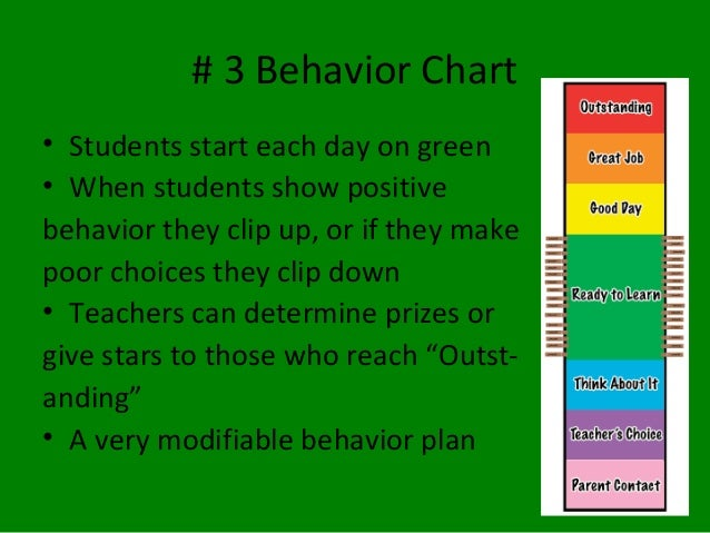 Classroom Party Ideas For Good Behavior ~ Classroom management ideas