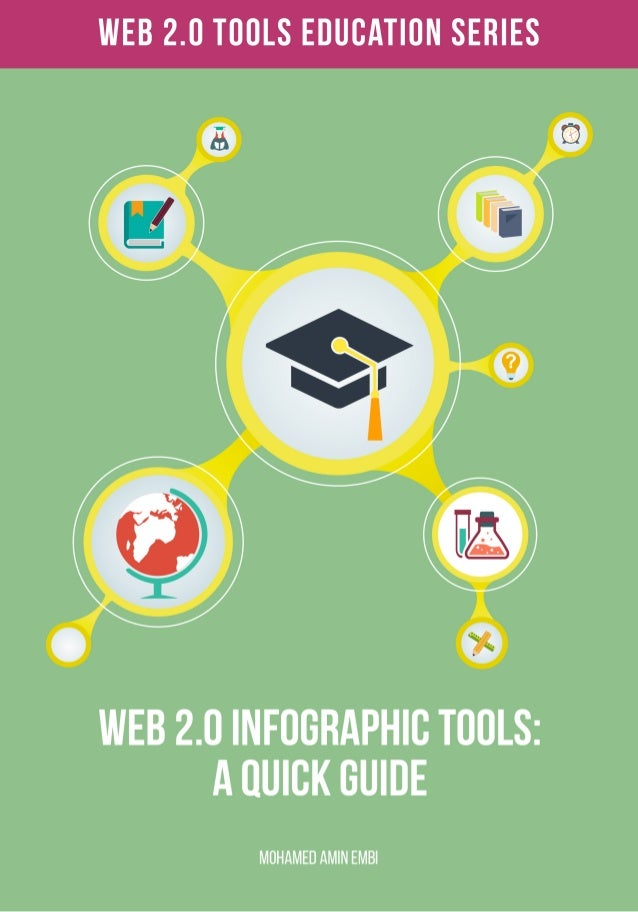 Web 2.0 Infographics Tools: A Quick Guide MOHAMED AMIN EMBI Centre for Teaching & Learning Technologies Universiti Kebangs...