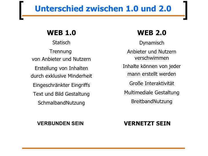 Web 20 Slide 2