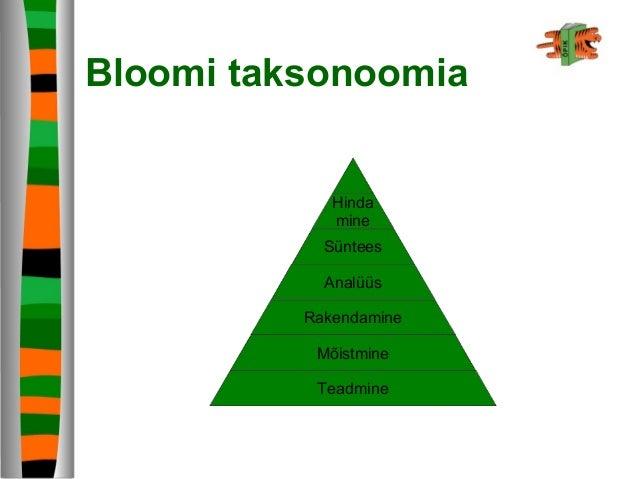 Bloomi taksonoomia Hinda mine Süntees Analüüs Rakendamine Mõistmine Teadmine
