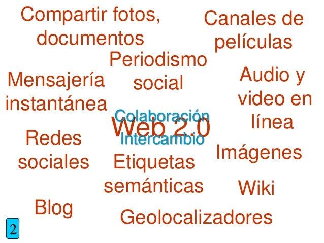 Web 2.0 Colaboración Intercambio Blog Wiki Imágenes Geolocalizadores Audio y video en línea Compartir fotos, documentos Me...