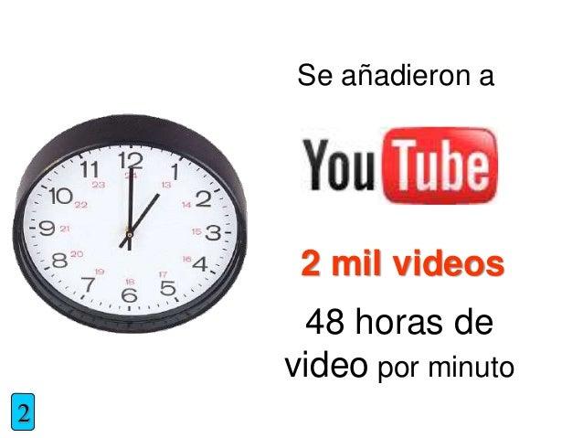 Se añadieron a 2 mil videos 48 horas de video por minuto 2