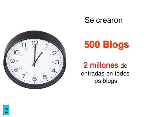 Se crearon 2 millones de entradas en todos los blogs 500 Blogs 2