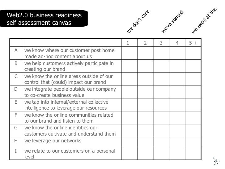 Web2.0. Business Readiness Self Assessment