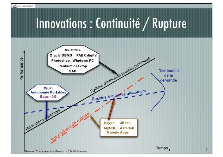 Web2.0 en entreprise: un Tsunami économique ? Slide 2