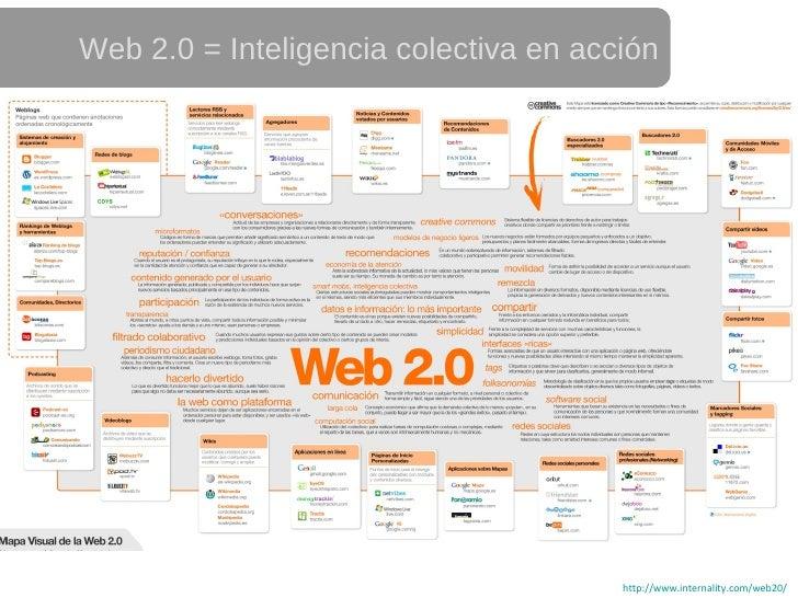 http :// www.internality.com /web20/   Web 2.0 = Inteligencia colectiva en acción