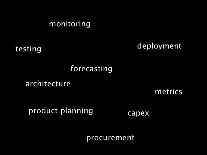 Capacity Planning for Web Operations - Web20 Expo 2008 Slide 3