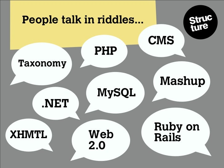 People Talk In Riddles Cms