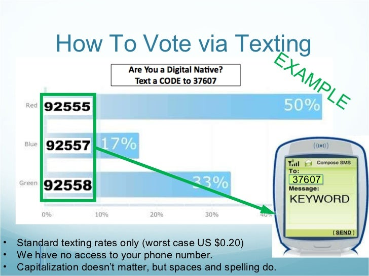 How To Vote via Texting <ul><li>Standard texting rates only (worst case US $0.20) </li></ul><ul><li>We have no access to y...