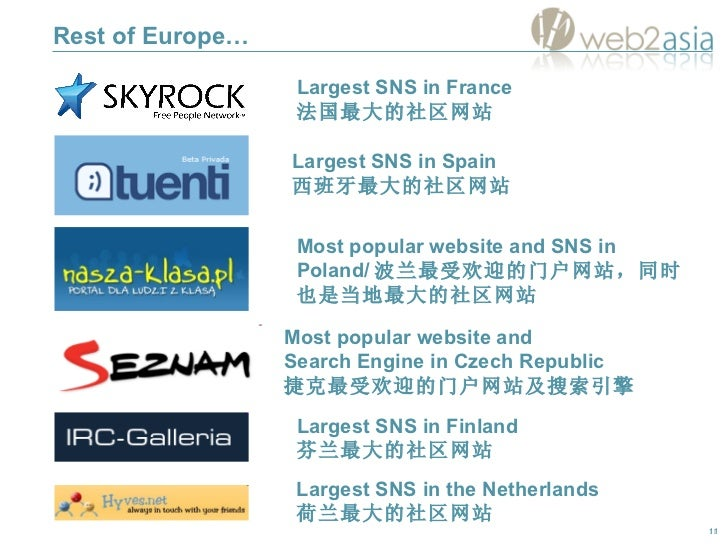 Rest of Europe… Most  popular website and  SNS  in Poland / 波兰最受欢迎的门户网站,同时也是当地最大的社区网站 Most  popular website and  Search En...