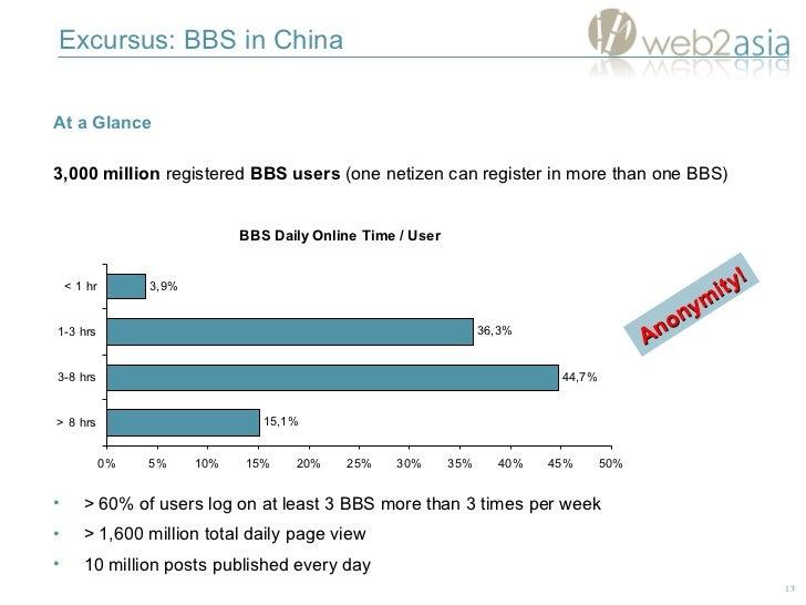 <ul><li>At a Glance </li></ul><ul><li>3,000 million  registered  BBS users  (one netizen can register in more than one BBS...