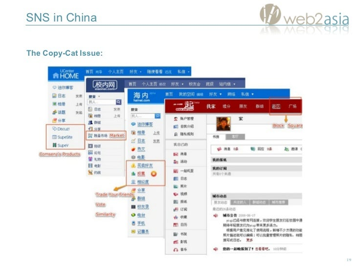 SNS in China The Copy-Cat Issue:
