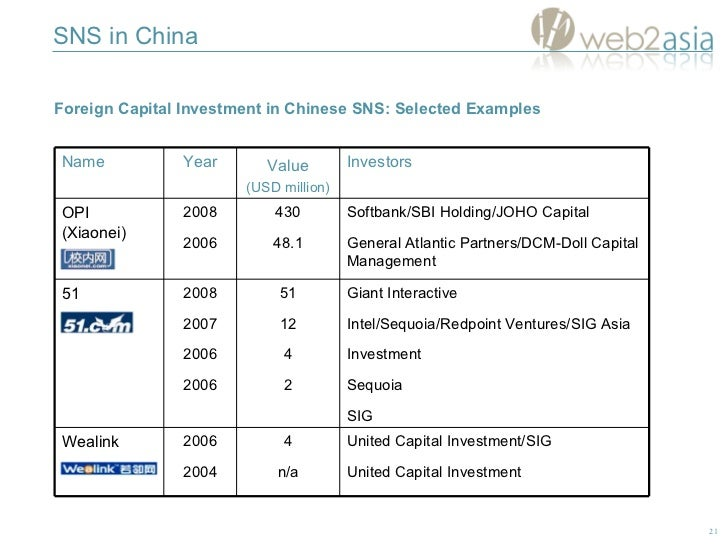 SNS in China Foreign Capital Investment in Chinese SNS: Selected Examples United Capital Investment/SIG United Capital Inv...