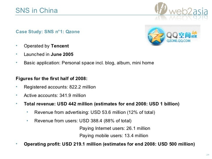 SNS in China <ul><li>Case Study: SNS n°1: Qzone  </li></ul><ul><li>Operated by  Tencent </li></ul><ul><li>Launched in  Jun...