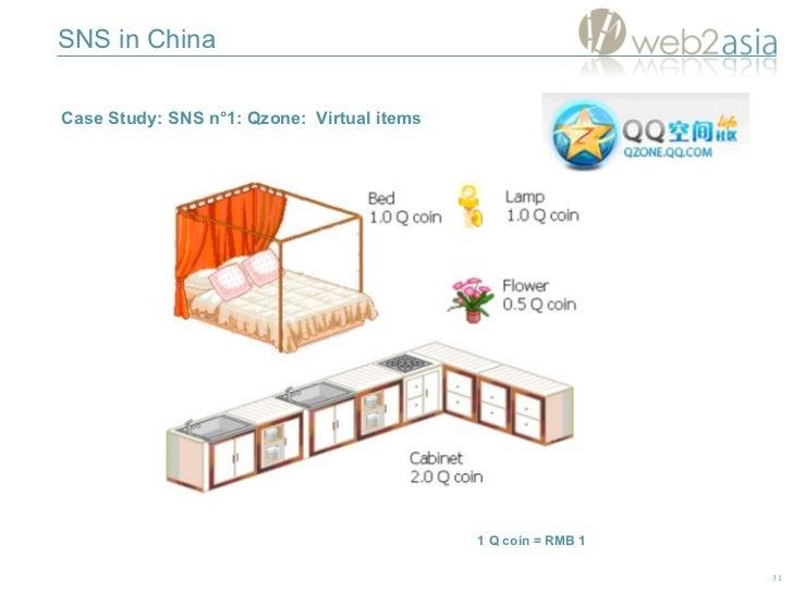 <ul><li>1 Q coin = RMB 1 </li></ul>Case Study:  SNS n°1: Qzone:  Virtual items SNS in China