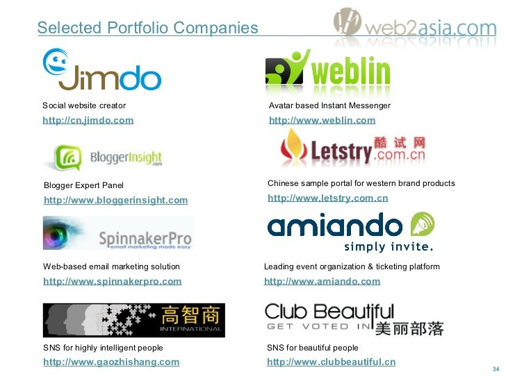 Social website creator http://cn.jimdo.com Chinese sample portal for western brand products http://www.letstry.com.cn Web-...
