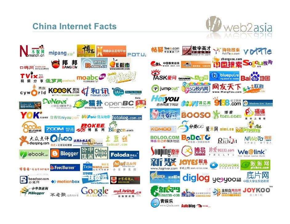 Western Internet Companies in China & Chinese Internet ...