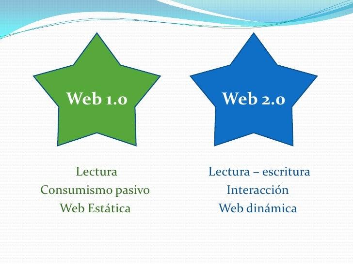 Web 2.0<br />Web 1.0<br />Lectura – escritura<br />Interacción<br />Web dinámica<br />Lectura<br />Consumismopasivo<br />W...