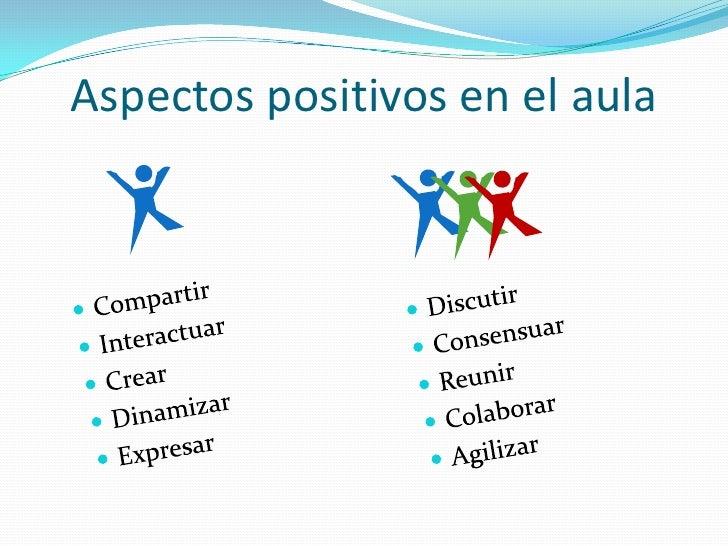 Aspectospositivos en el aula<br />Compartir<br />Interactuar<br />Crear<br />Dinamizar<br />Expresar<br />Discutir<br />Co...