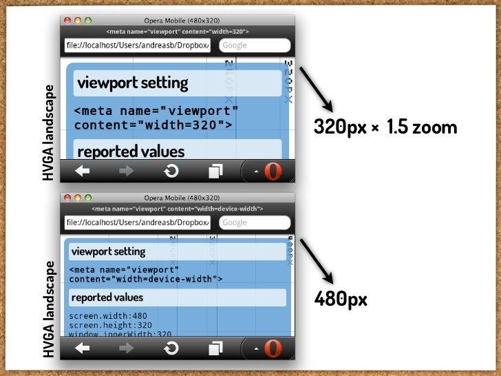 "other settingsmaximum-scale=... , minimum-scale=...<meta name=""viewport"" content=""initial-scale=1, maximum-scale=1.5"">user..."