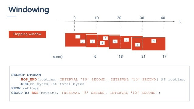 Windowing Hopping window SELECT STREAM HOP_END(rowtime, INTERVAL '10' SECOND , INTERVAL '15' SECOND ) AS rowtime, SUM(nb_b...