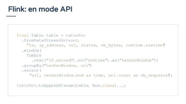 "Flink: en mode API final Table table = tableEnv .fromDataStream(dataset, ""ts, ip_address, url, status, nb_bytes, rowtime.r..."