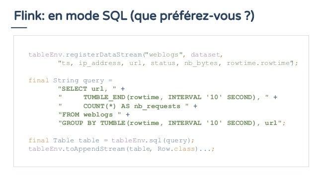 "Flink: en mode SQL (que préférez-vous ?) tableEnv.registerDataStream(""weblogs"", dataset, ""ts, ip_address, url, status, nb_..."