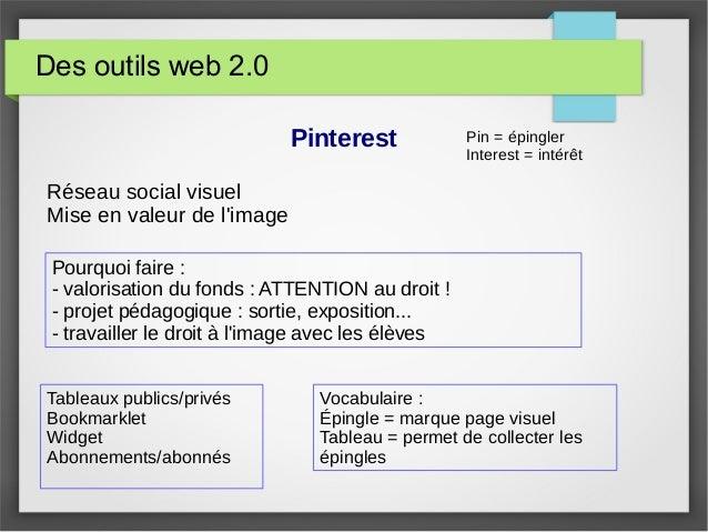 Des outils web 2.0 Pinterest Réseau social visuel Mise en valeur de l'image Pin = épingler Interest = intérêt Tableaux pub...