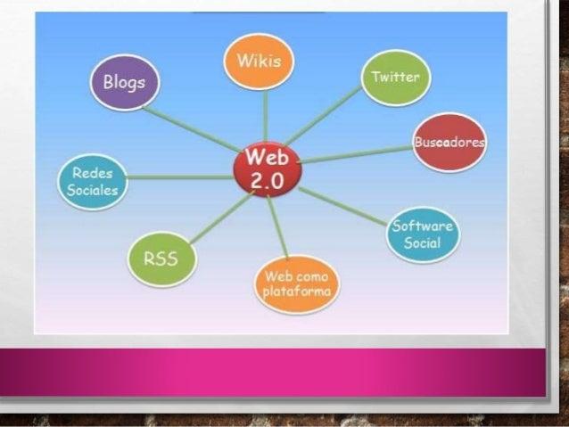 Web 2ggg