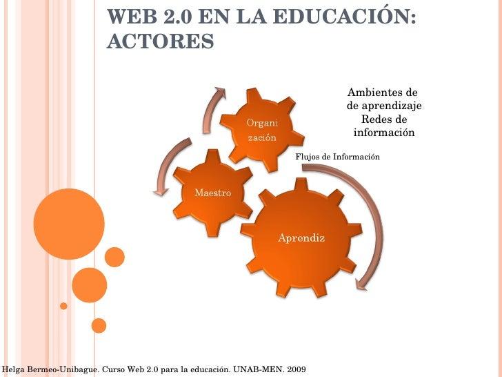 WEB 2.0 EN LA EDUCACIÓN: ACTORES Por: Helga Bermeo-Unibague. Curso Web 2.0 para la educación. UNAB-MEN. 2009 Ambientes de ...