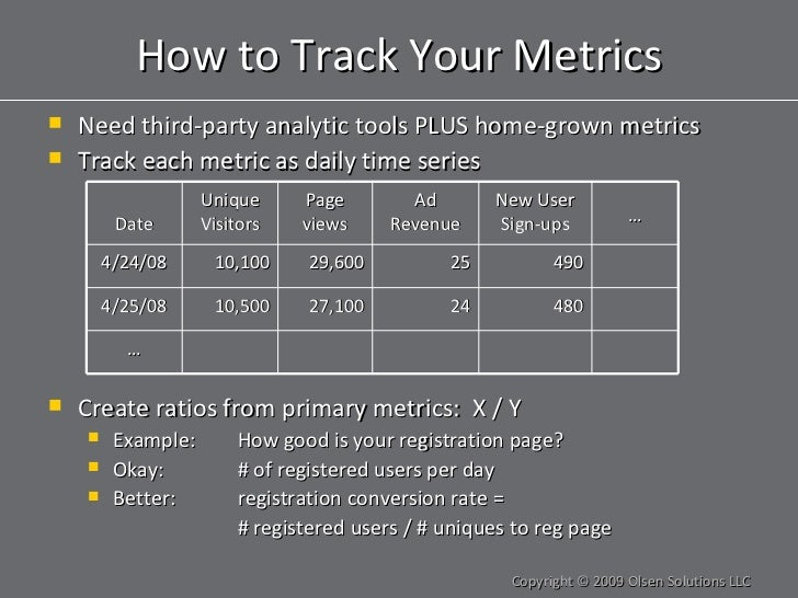 <ul><li>Need third-party analytic tools PLUS home-grown metrics </li></ul><ul><li>Track each metric as daily time series <...