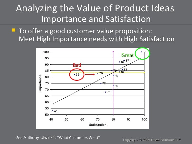 Analyzing the Value of Product Ideas   Importance and Satisfaction <ul><li>To offer a good customer value proposition: Mee...