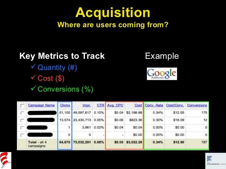 Acquisition Where are users coming from? <ul><li>Key Metrics to Track </li></ul><ul><ul><li>Quantity (#) </li></ul></ul><u...
