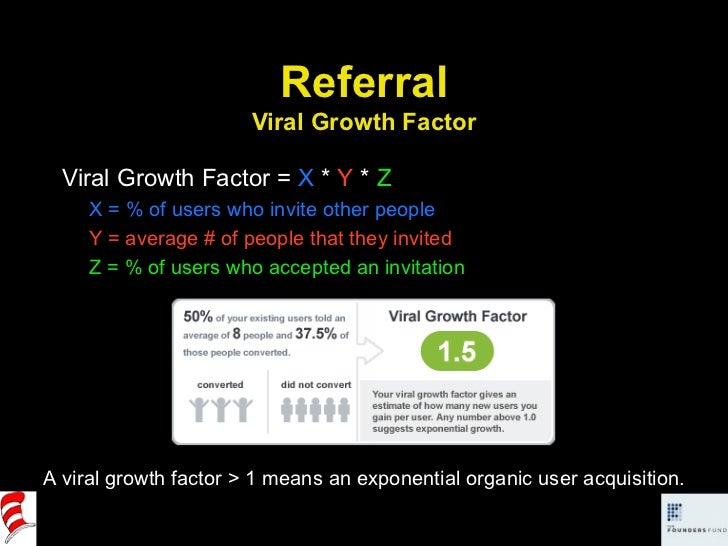 Referral Viral Growth Factor <ul><li>Viral Growth Factor =  X  *  Y  *  Z </li></ul><ul><li>X = % of users who invite othe...