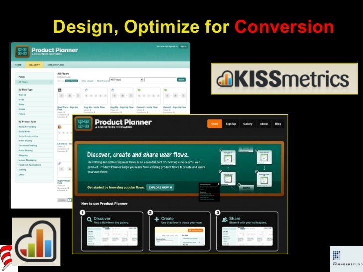 Design, Optimize for  Conversion