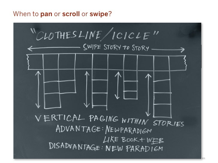 When to pan or scroll or swipe?How does information flow and overflow? (carding, scrolling, accordion)                      ...