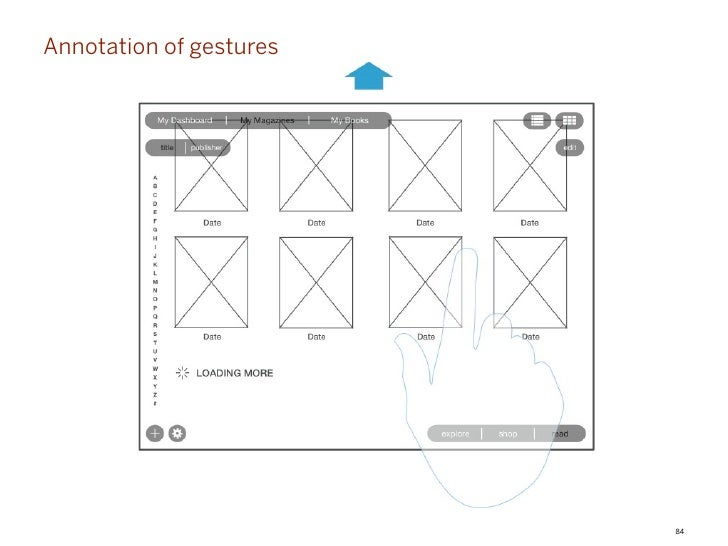 Annotation of gestures                         84