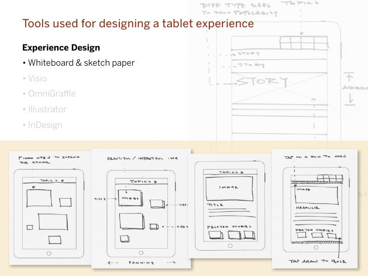 Tools used for designing a tablet UIExperience Design• Whiteboard & sketch paper• Visio - from MicroSoft• OmniGra e• Illus...