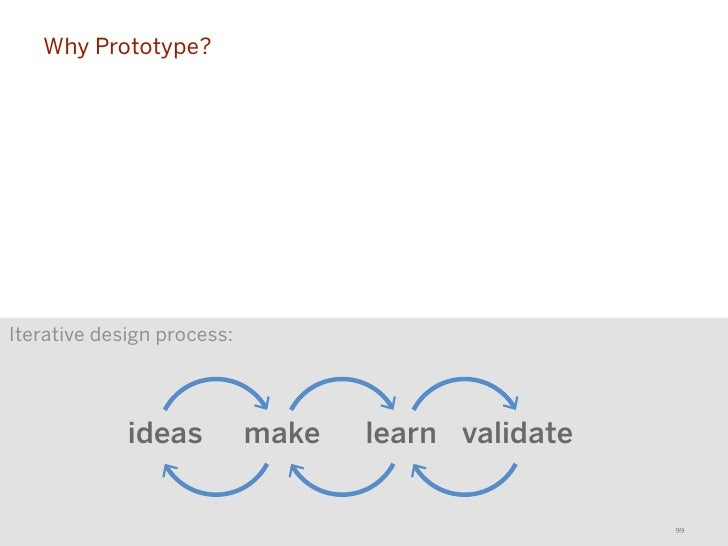 Why Prototype?    • Allows you to fine tune you ideas and interactions      (Revealing those unexpected gaps)Iterative desi...